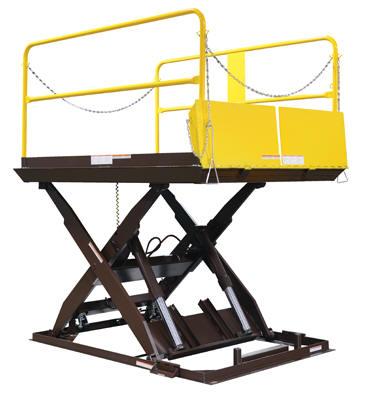 Loading Dock Equipment & Dock Supplies | Smith Material Handling
